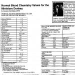 Blutwerte aus dem amerik.Eselheft